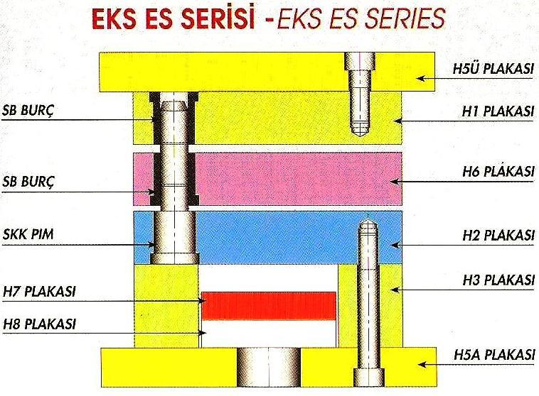 Enjeksiyon Kalıp Seti EKS-ES