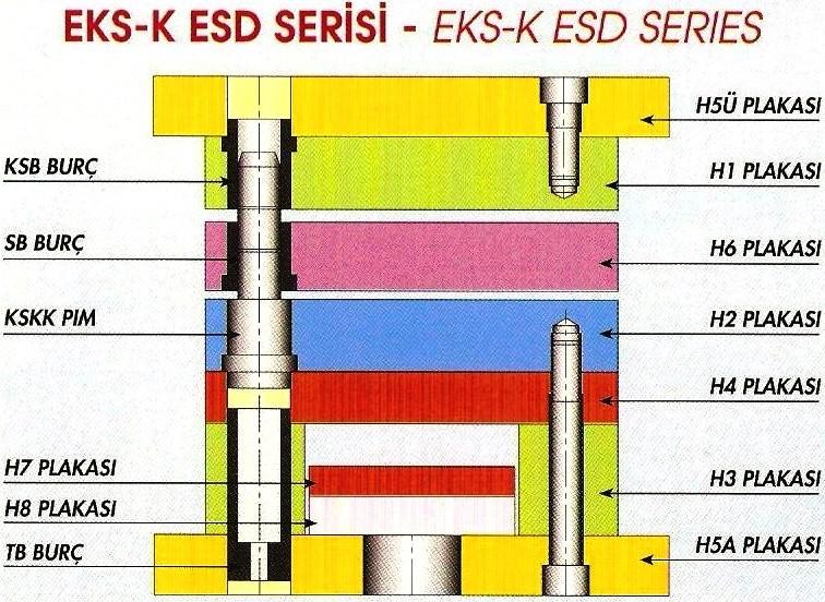 Enjeksiyon Kalıp Seti EKS-KESD