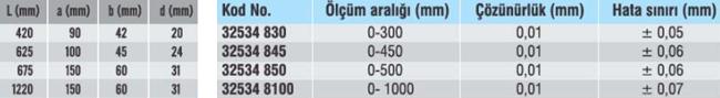 Dijital Kumpas ABS İç - Yamer