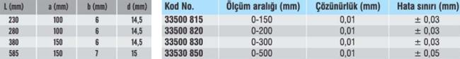 Dijital Derinlik Kumpası ABS - Yamer