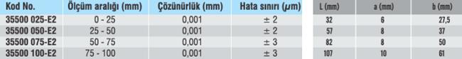 Hızlı Tip Dijital Mikrometreler IP65 - Yamer