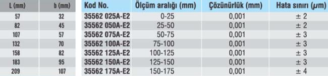 Bıçak Ağızlı Dijital Mikrometreler ABS IP65 - Yamer