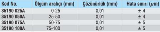 Özel Ölçme Çeneli Mikrometreler - Yamer