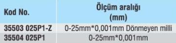 Dijital Mikrometre Kafaları - Yamer