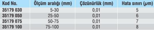 İç Çap Mikrometreleri - Yamer