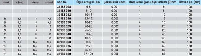 Üç Nokta Temaslı İç Çap Mikrometreleri - Yamer