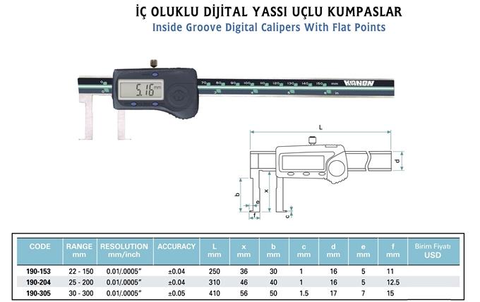 Dijital Kanal Kumpası KANON Yassı Uçlu İç 190-xxx