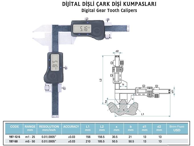 Dijital Dişli Çark Dişi Kumpası - Modül Kumpası KANON 197-xxx