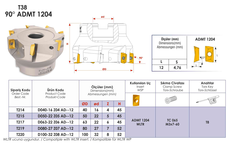 Tarama Başlığı ADMT-1204