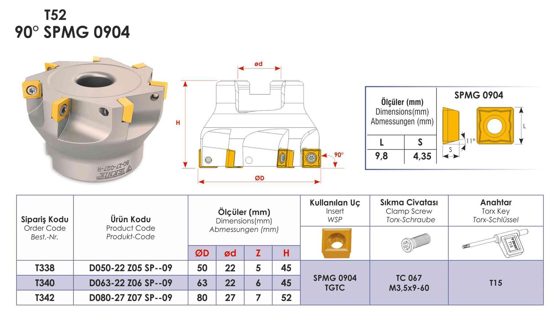 Tarama Başlığı SPMG-0904