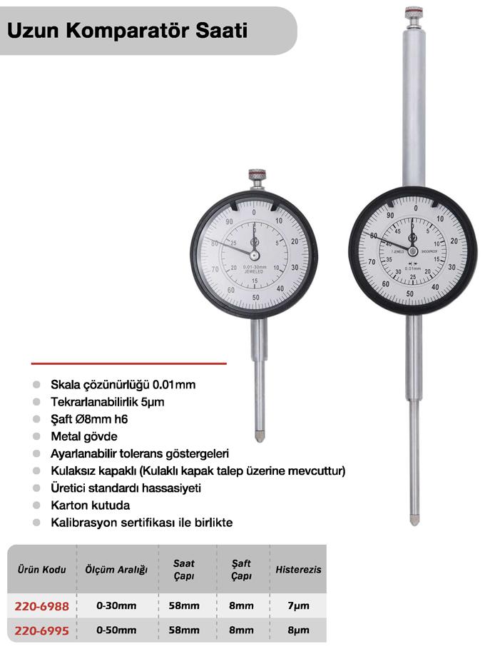 Uzun Komparatör Saati - Werka