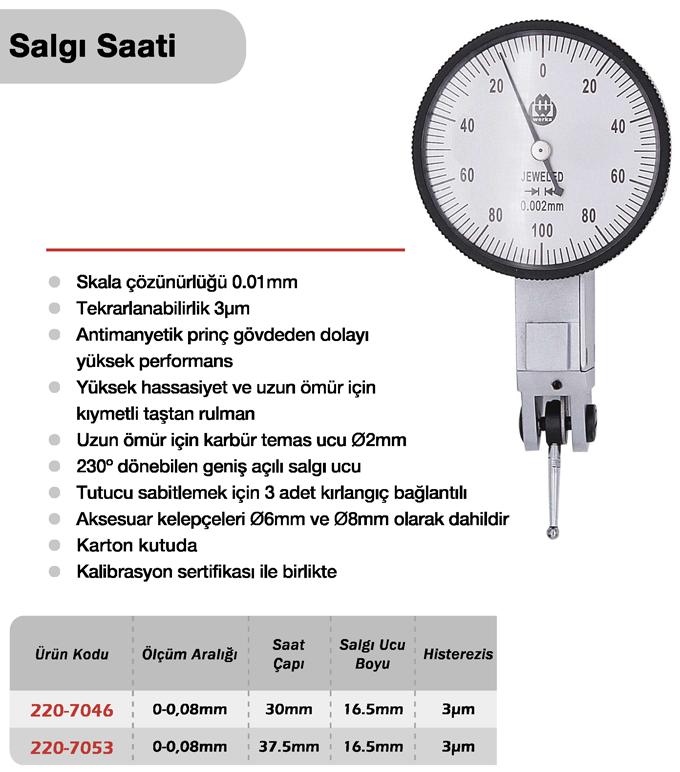 Salgı Saati - Werka